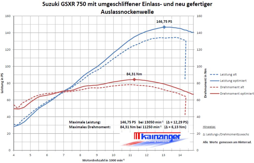 GSXR 750 K11vorher.nachher_2