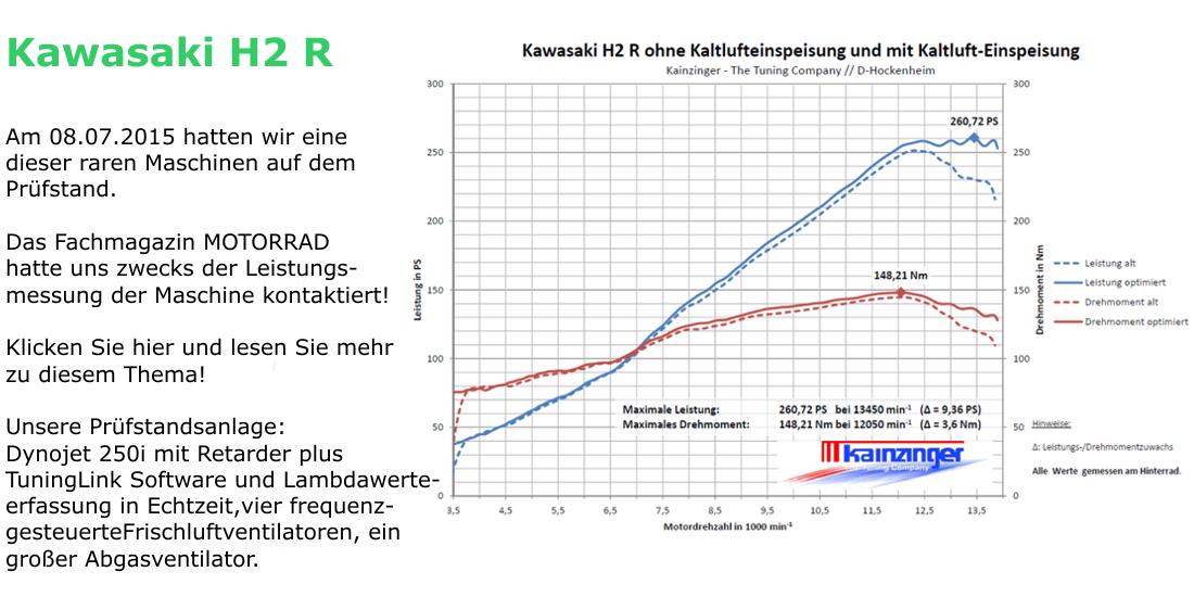 Kawasaki H2 R ohne Kaltlufteinspeisung und mit Kaltluft-Einspeisung