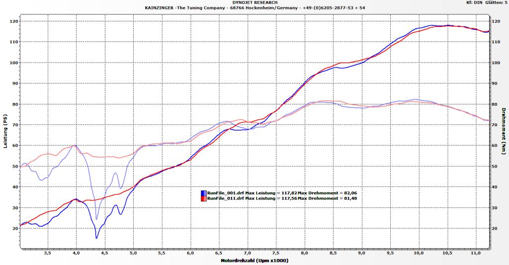 ducati_749r_mit_massiv_verbessertem_Motorlauf_zwischen_3.000_bis_5.200_u-min.